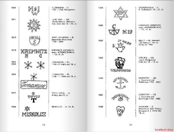 Fachbuch Keramikmarken aus aller Welt, Überblickskatalog  ~ Geschirr Marken